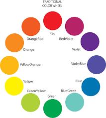 Color Wheel Scheme Fresh Color Wheel Decorating Scheme 6284