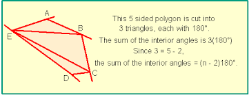 What Is The Interior Angle Of A Regular Decagon Polygons Angles Area