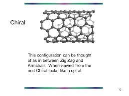 Zigzag Armchair Unit 3 Nanomaterials Ppt Video Online Download