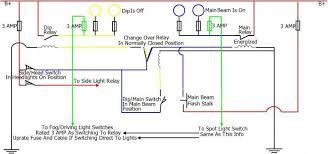 basic vehicle wiring diagram gandul 45 77 79 119