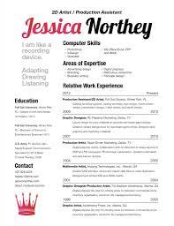Social Work Resume Sample Cover Letter Example Of Social Worker Resume Example Of Social
