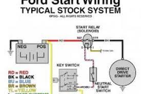 wiring diagram for remote starter solenoid wiring diagram