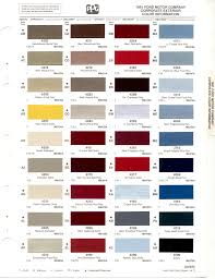 Ford Interior Paint Cool Ford Exterior Paint Codes Home Design Ideas Fancy With Ford