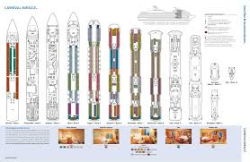 cruise ship deck plans the best and worst cruise criuse