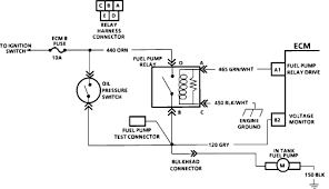 wiring diagram 1988 chevy s10 fuel pump u2013 the wiring diagram