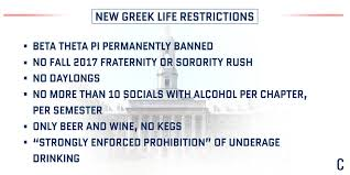 penn state announces new restrictions on greek life bans beta