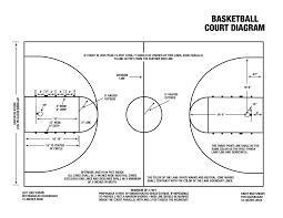 backyard basketball court dimensions haammss