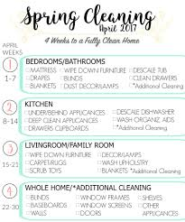 spring cleaning tips spring cleaning tips 2017