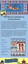 148 best images about teaching ancient history on pinterest