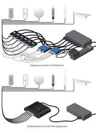 ubiquiti toughswitch 5 port poe switch
