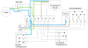 central heating timer wiring diagram sevimliler magnificent
