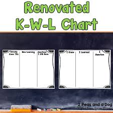 kwl chart templates to download online floorplan design