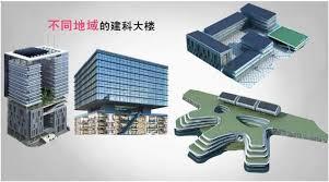 Building Designs Buildings Free Full Text Sustainable Building In China U2014a Green