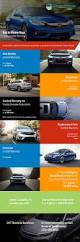 lexus new car warranty canada infographic get to know the honda limited warranty honda of