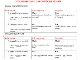 Countable And Uncountable Nouns List Fe Noun Part 2 Miss Purple
