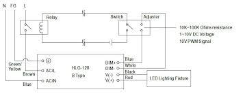 dali wiring diagram onkyo wiring diagram wiring diagram odicis