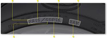 Tires   Goodyear Tires   Dunlop Tires   Canada