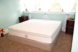 mattress and boxspring on floor