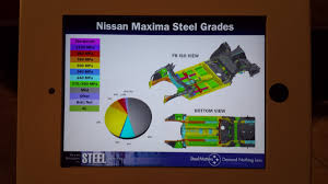 nissan maxima us news nissan u0027a lot u0027 of ultra high strength steel in 2016 maxima