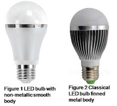 how to tell what kind of light bulb which is better led bulb or led tube quora