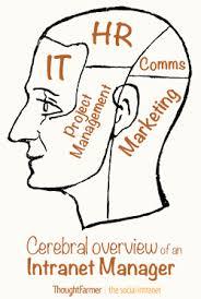 Hr Help Desk Job Description Sample Intranet Manager Job Description Thoughtfarmer Blog