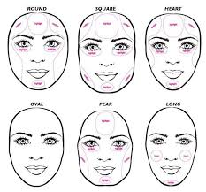 face shapes contouring makeup round hair beauty contour contouringovalface google middot oval blush application for diffe