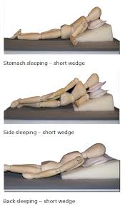 Wedge Pillows For Bed Why Gravity U2013 Gravity1st Acid Reflux Gerd Treatment Gravity
