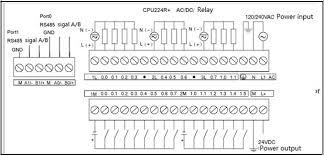 similar as siemens plc s7 200 cpu224r 24 relay outputs 14input