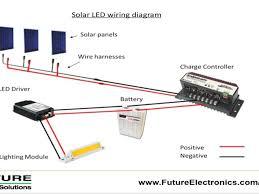 Solar Power Led Outdoor Lights Solar Led Outdoor Lighting Make