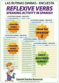 spanish reflexive verbs daily routine rutina diaria spanish