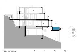 top architectural drawings of modern houses with modern