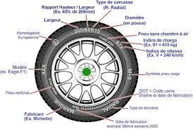 pneu sans chambre a air rep 33 spécialiste de la réparation du pneu et de jantes à vayres