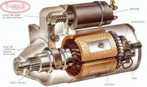 starter motor changing your carbon brushes t cap partner article