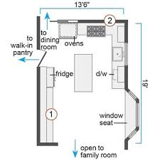kitchen floorplans how to design a kitchen floor plan arminbachmann