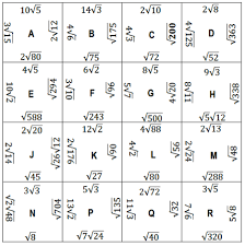 simplifying square puzzle align the radicals that simplify to