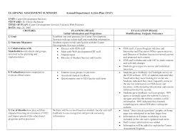 website evaluation report template career services department plan template assessmnet