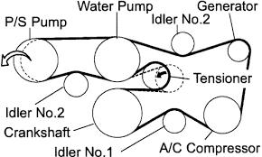 toyota tacoma v6 engine diagram toyota camry v6 engine problems