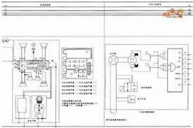 citroen xsara central locking wiring diagram citroen wiring