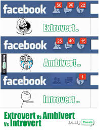 Introvert Meme - extrovert vs ambivert vs introvert meaning in hindi with picture