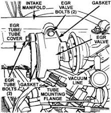 1997 monte carlo wiring diagram carlo free download printable