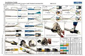 best cat6 cable color code for rj45 gallery with cat 6 wiring