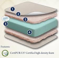 Best Foam Crib Mattress Mattresses Foam Crib Mattress Serta Nature Mattress