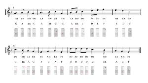mandolin deck the halls sheet music guitar chords easy music