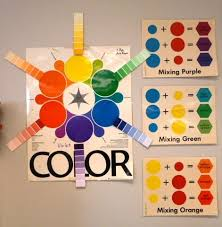 best 25 three primary colors ideas on pinterest primary colors