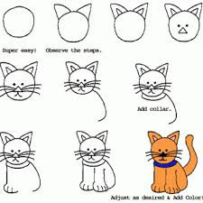 how to draw a cartoon cat step by for beginners fandifavi com