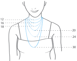 necklace lengths picture images Necklace length guide garland jewelry gif