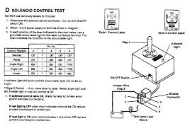 plow wiring diagram sno way plow wiring diagram u2022 wiring diagrams