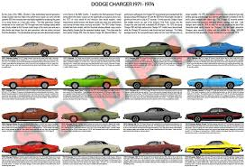 dodge charger model years dodge charger model chart 1971 1974 poster