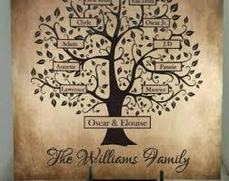 custom family tree etsy