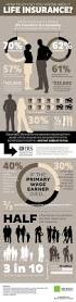 home insurance quote without personal info 253 best insurance infographics images on pinterest infographics